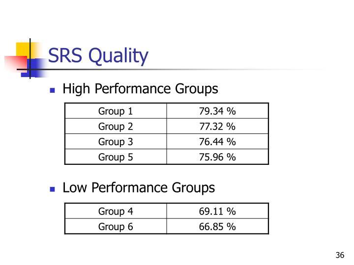 SRS Quality