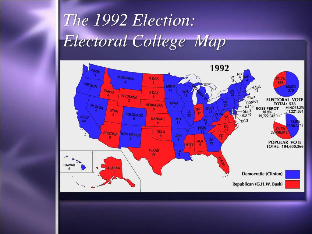 The 1992 Election: