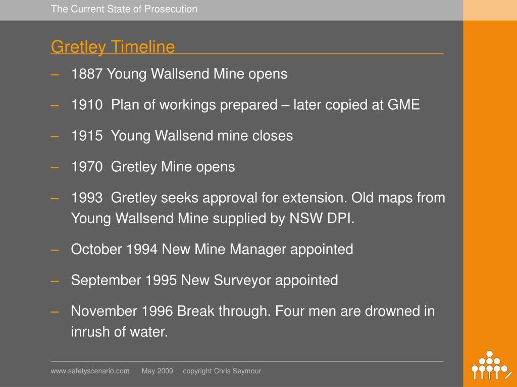 Gretley Timeline