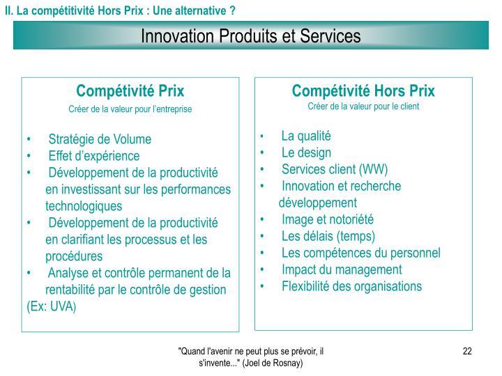 II. La compétitivité Hors Prix : Une alternative ?