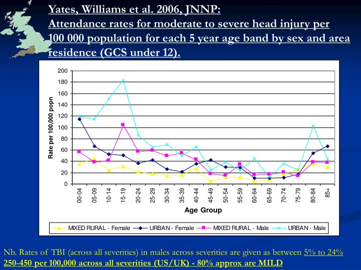 Yates, Williams et al. 2006, JNNP: