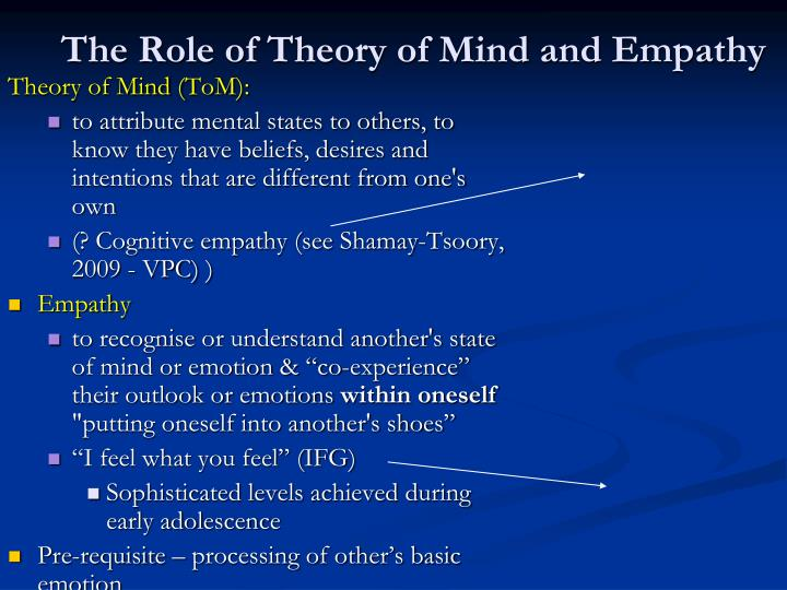 The Role of Theory of Mind and Empathy
