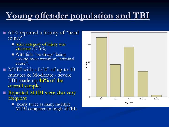 Young offender population and TBI