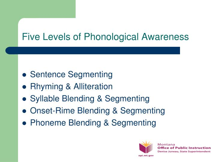 Five Levels of Phonological Awareness
