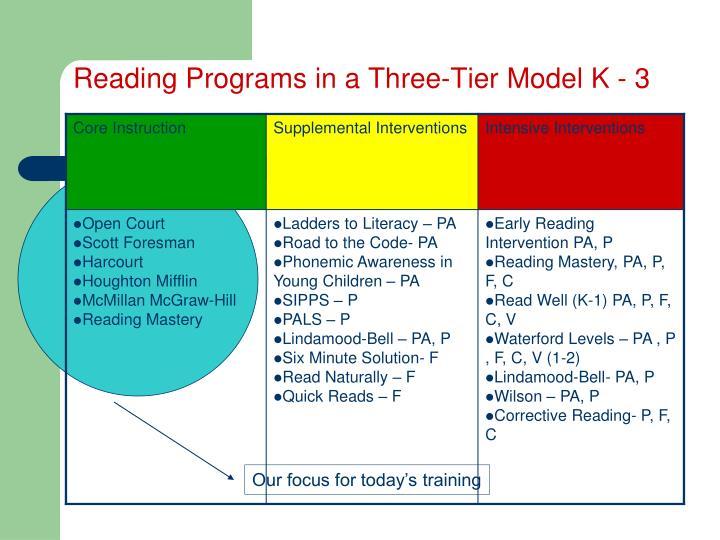 Reading Programs in a Three-Tier Model K - 3