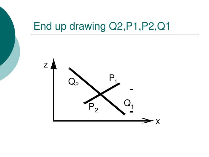 End up drawing Q2,P1,P2,Q1