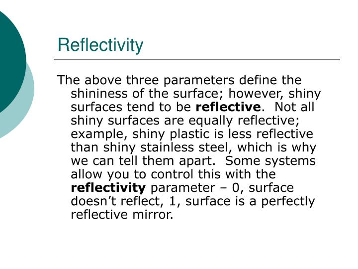 Reflectivity