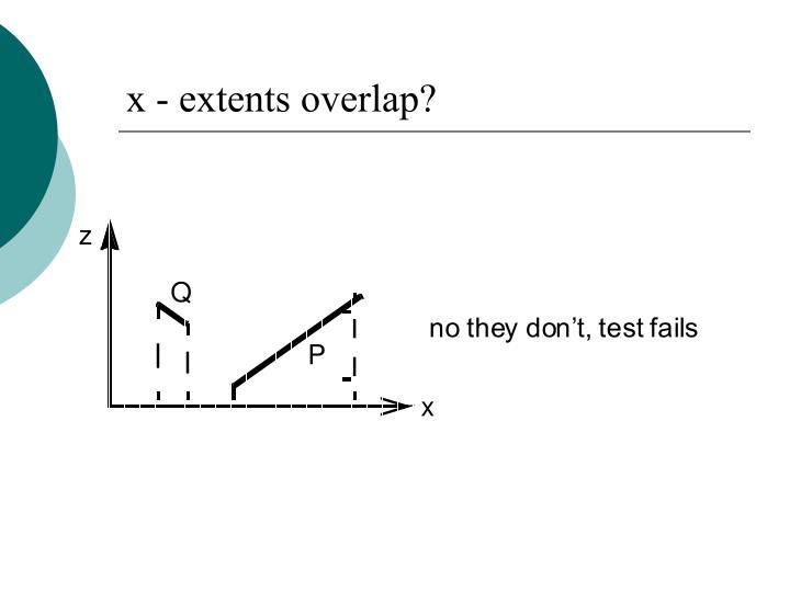 x - extents overlap?