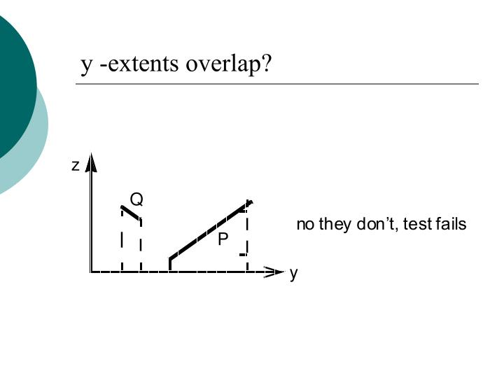 y -extents overlap?