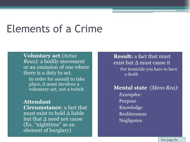 the elements of crime Crime has at least three elements: a criminal act2, also called actus reus a  criminal intent, also called mens rea and concurrence of the two the term  conduct3.