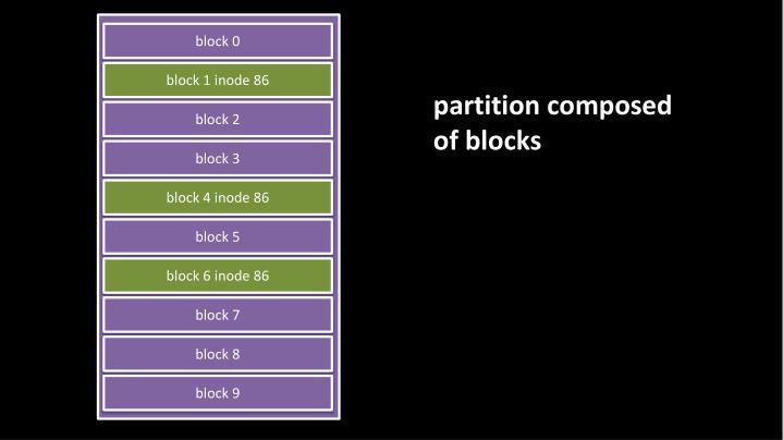 block 0
