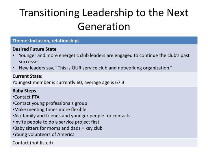 Transitioning Leadership to the Next Generation