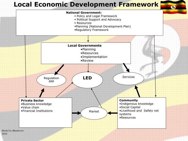 Local Economic Development Framework
