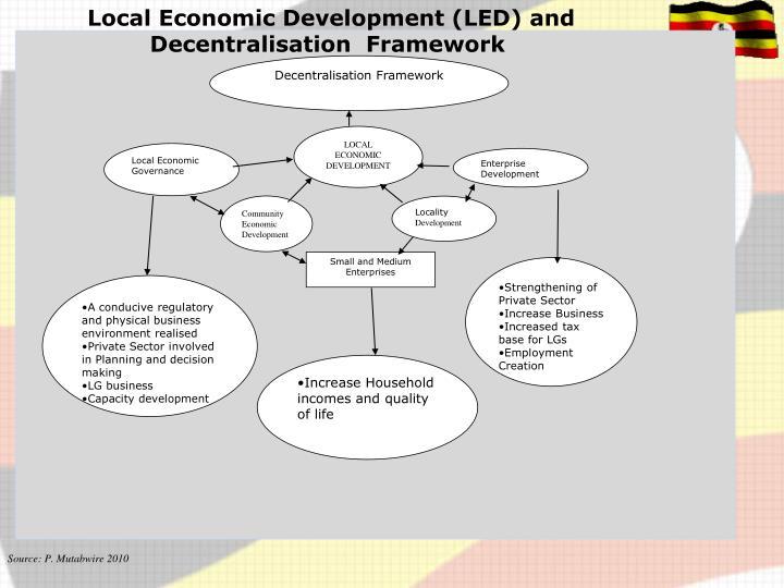 Local Economic Development (LED) and Decentralisation  Framework