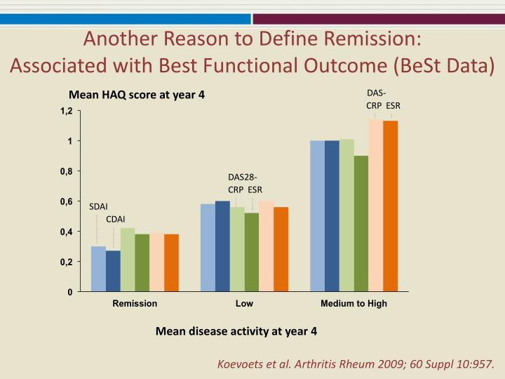 Another Reason to Define Remission: