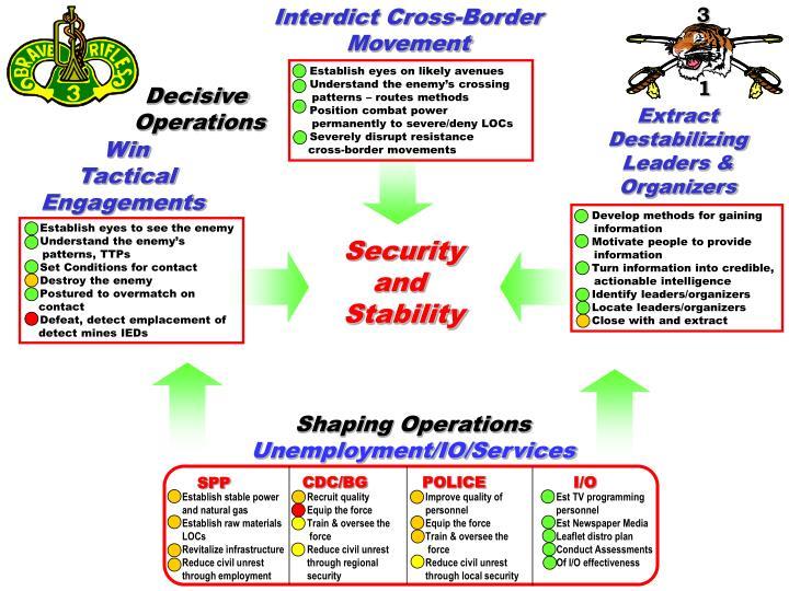Interdict Cross-Border