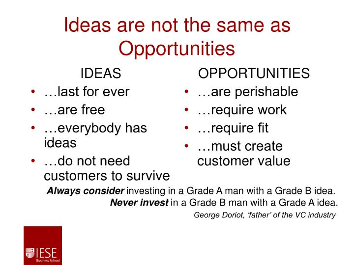 Ideas are not the same as opportunities
