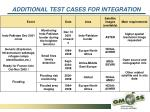 additional test cases for integration