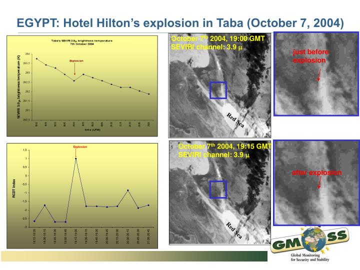 EGYPT: Hotel Hilton's explosion in Taba (October 7, 2004)
