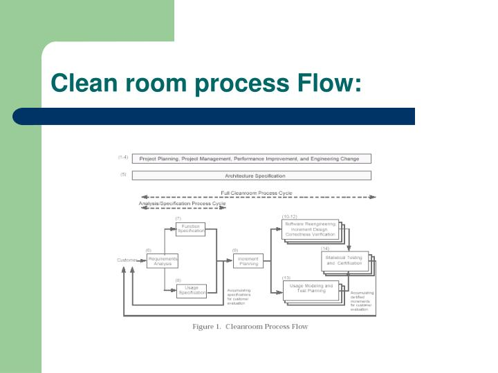Clean room process flow