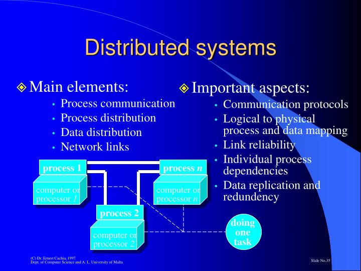 Main elements: