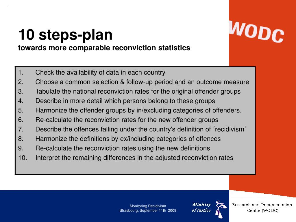 10 steps-plan