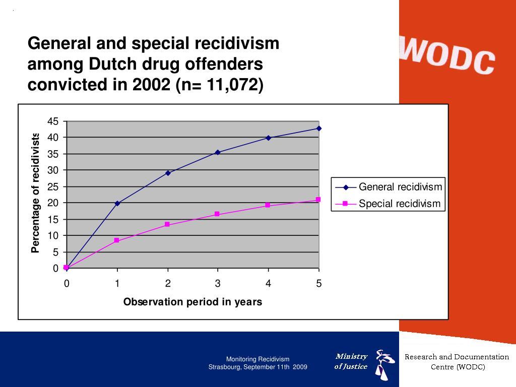General and special recidivism