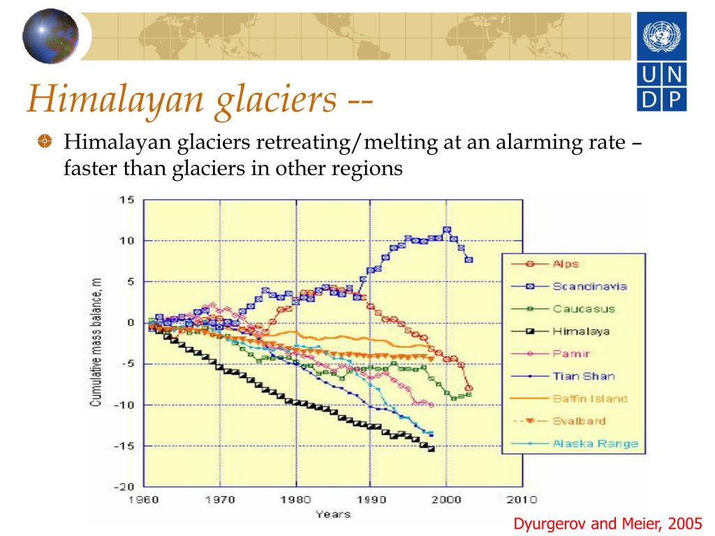 Himalayan glaciers --