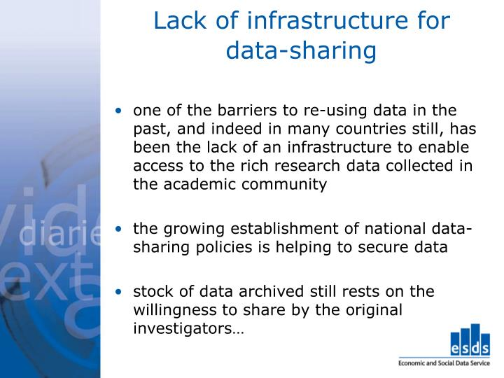Lack of infrastructure for data-sharing