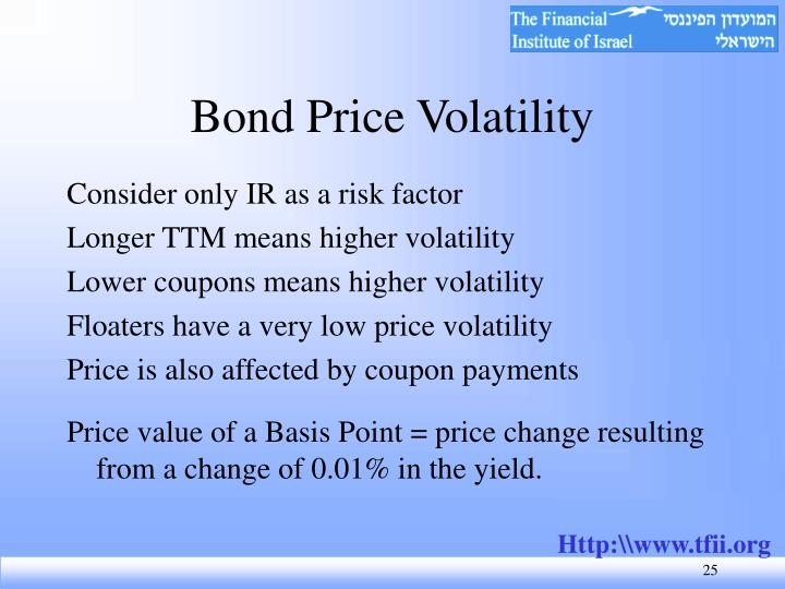 ppt - fixed income powerpoint presentation