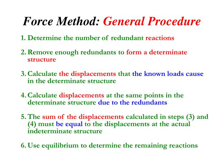 Force Method: