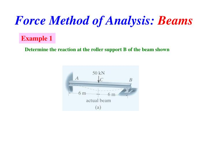 Force Method of Analysis: