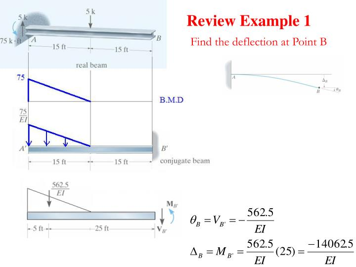 Review Example 1