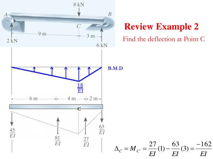 Review Example 2
