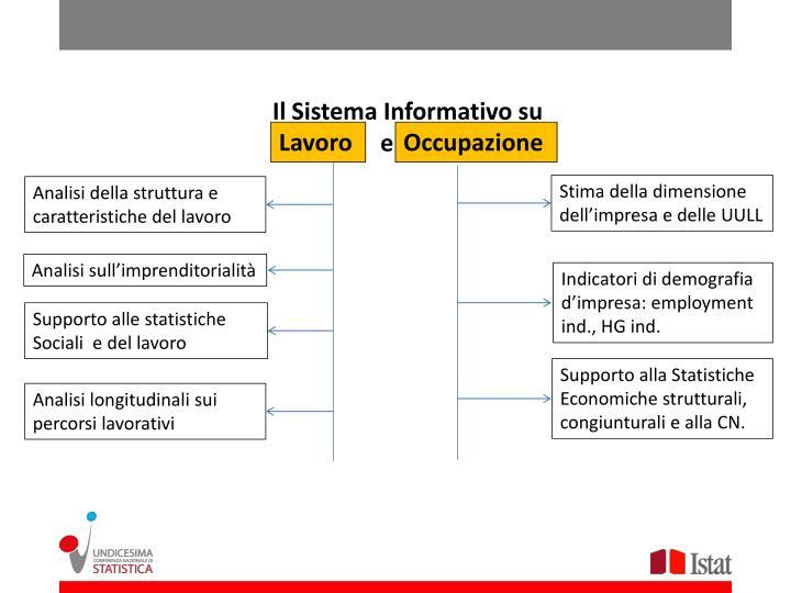 Il Sistema Informativo su