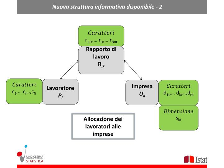 Nuova struttura informativa disponibile - 2