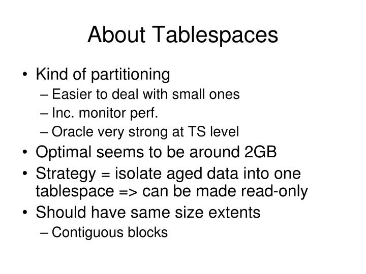 About Tablespaces