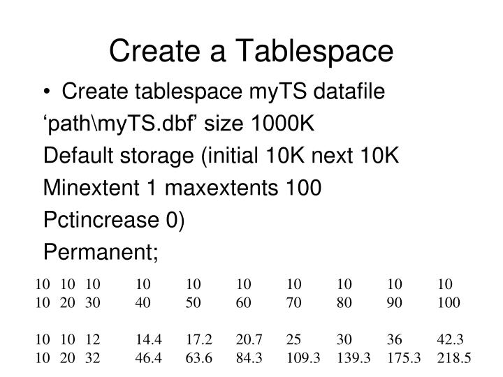 Create a tablespace
