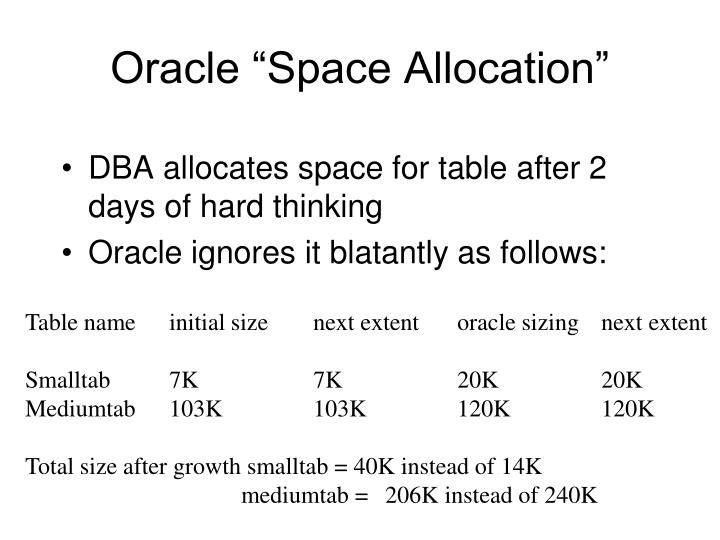 "Oracle ""Space Allocation"""