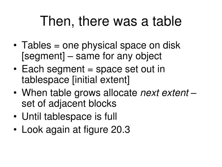 Then, there was a table