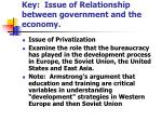 key issue of relationship between government and the economy