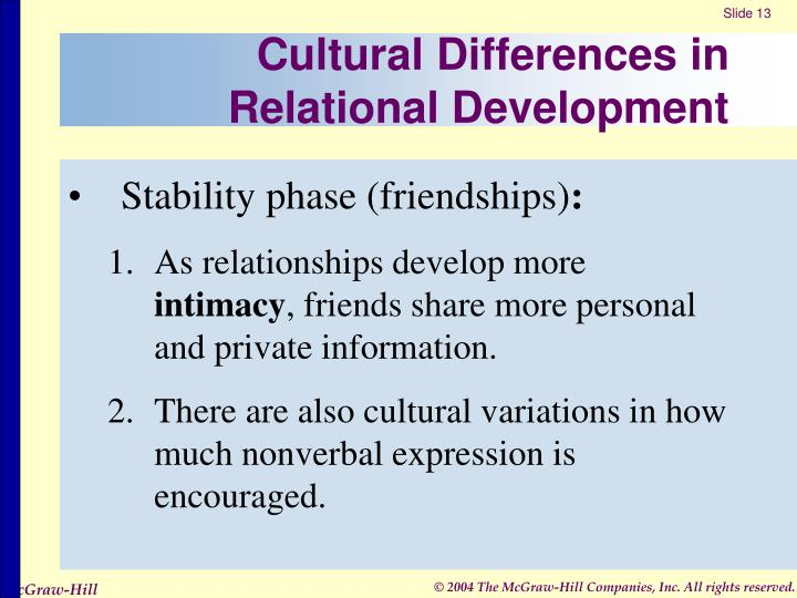Cultural Differences in Relational Development