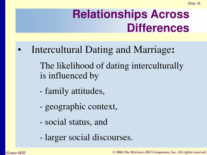 Relationships Across Differences