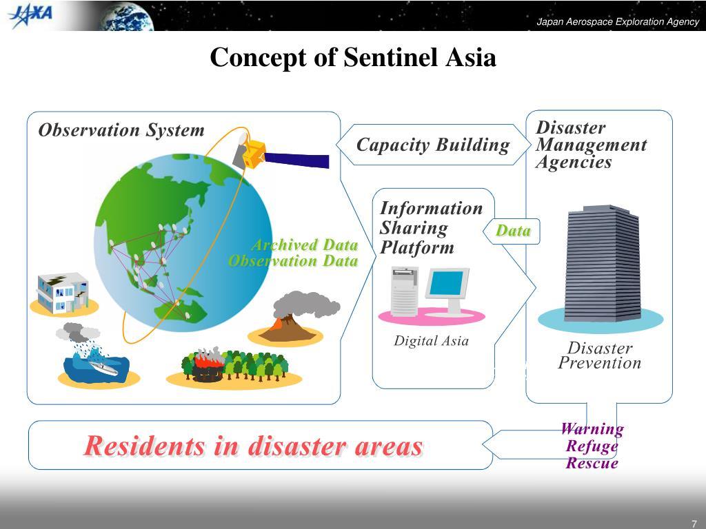 Concept of Sentinel Asia