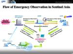 flow of emergency observation in sentinel asia