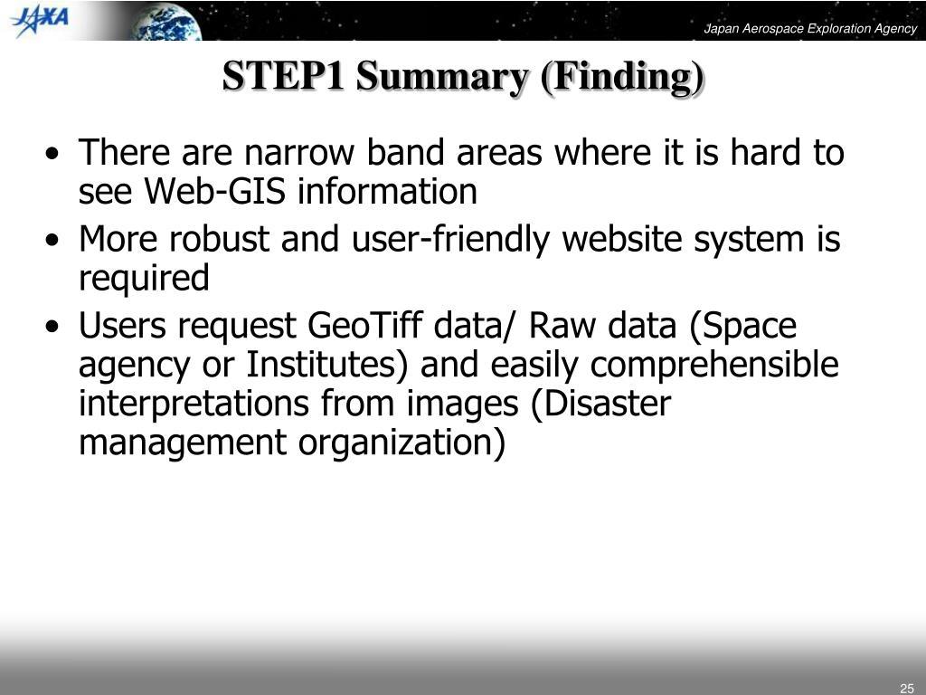 STEP1 Summary (Finding)