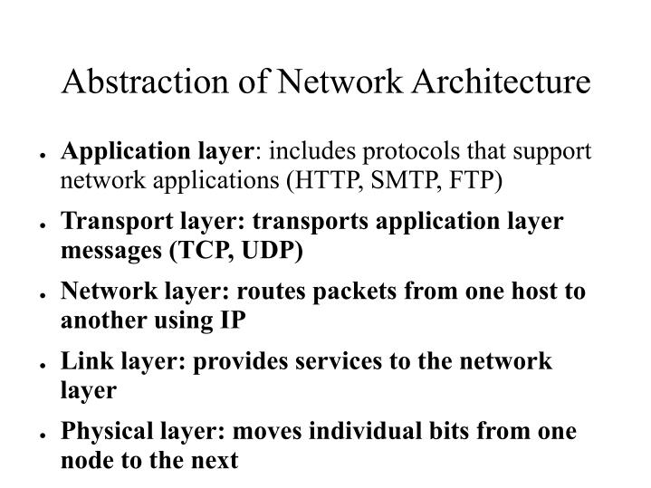 Abstraction of Network Architecture
