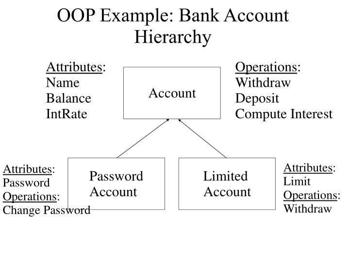 OOP Example: Bank Account Hierarchy