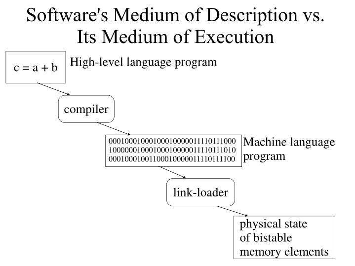 Software's Medium of Description vs. Its Medium of Execution