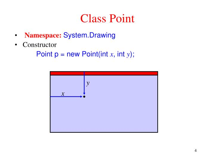 Class Point